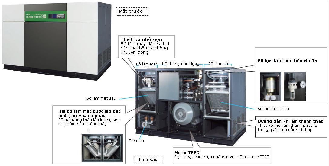 Máy nén khí trục vít không dầu Hitachi Oil-free hai cấp nén