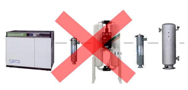 Mô hình lắp đặt hệ thống máy nén khí với máy sấy khí hấp thụ sai