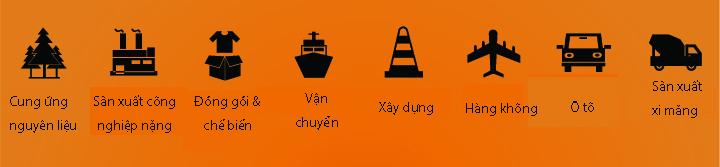 Máy nén khí trong môi trường sản xuất