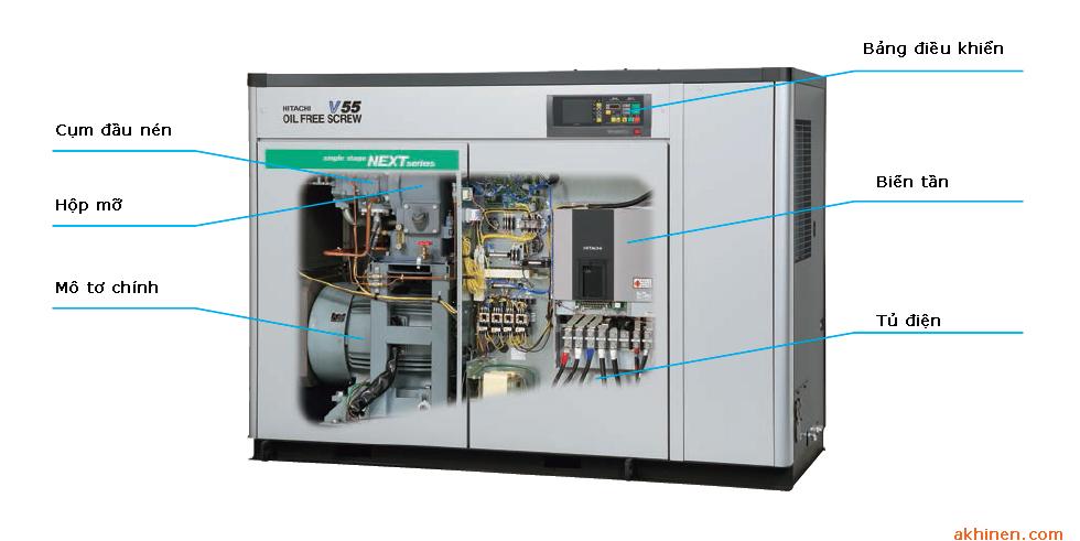 Máy nén khí Hitachi một cấp nén, giải nhiệt gió (12/22/37/55Kw)