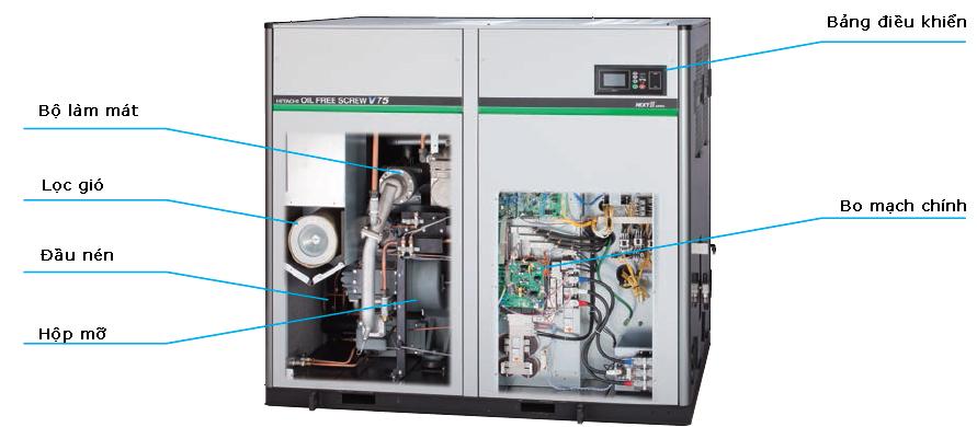 Máy nén khí trục vít không dầu Hitachi Oil-free hai cấp nén, giải nhiệt gió,