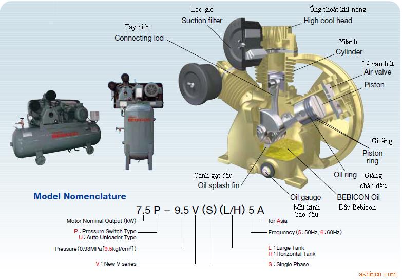 Máy nén khí Piston Hitachi Bebicon có dầu