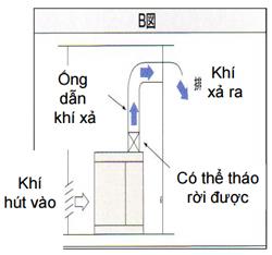 Cách lắp đặt thông gió thứ hai