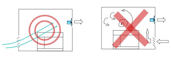 Việc bố trí hệ thống khí hút và khí xả