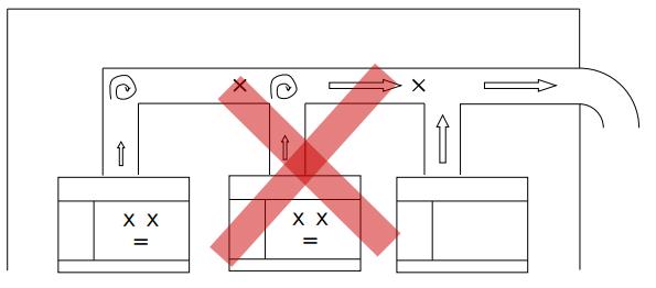 Các cách Áp dụng tương tự cho trường hợp của quạt thông gió